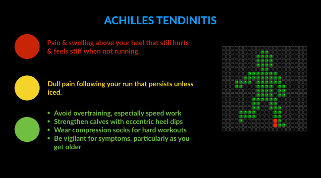 strained achilles tendon